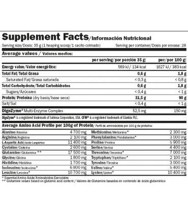 informacion nutricional isoprime cfm