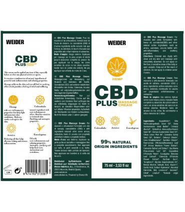 Caja crema Weider CBD