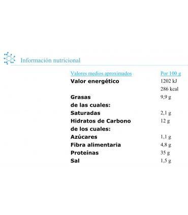 información nutricional base de pizza proteica KL Protein
