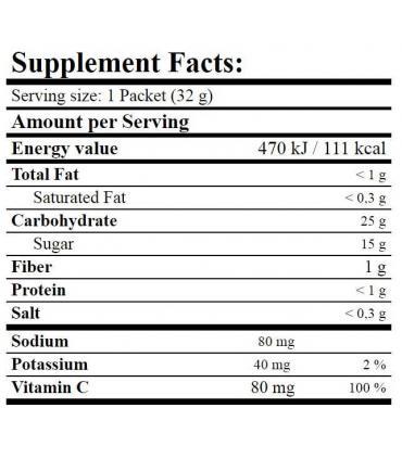 información nutricional amix rocks energy gel
