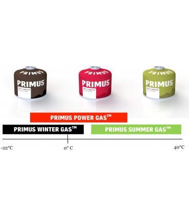 ¿Qué temperaturas soportan el gas Primus?