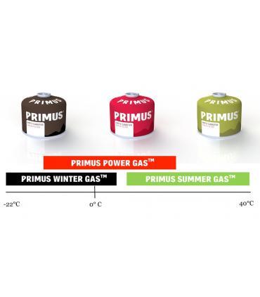 Rango de temperaturas de funcionamiento bombonas de gas Primus