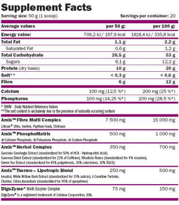 información nutricional Amix Shake4 fit