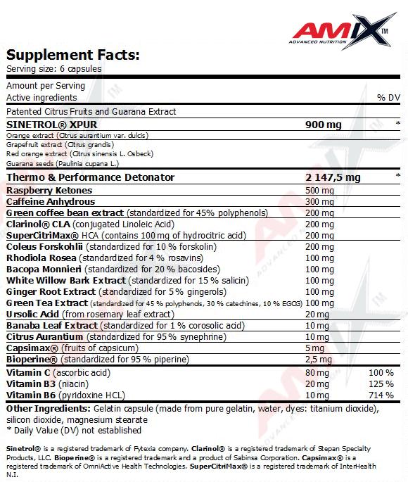 ingredientes Amix Detonatrol
