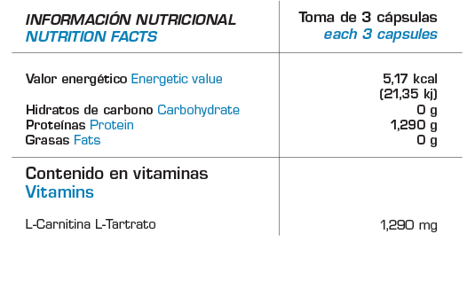 Keepgoing L-Carnitina ingredientes