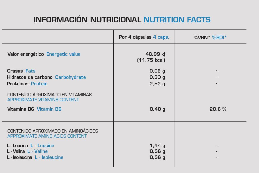 KEEPGOING_AMINOACIDOS_informacion_nutricional