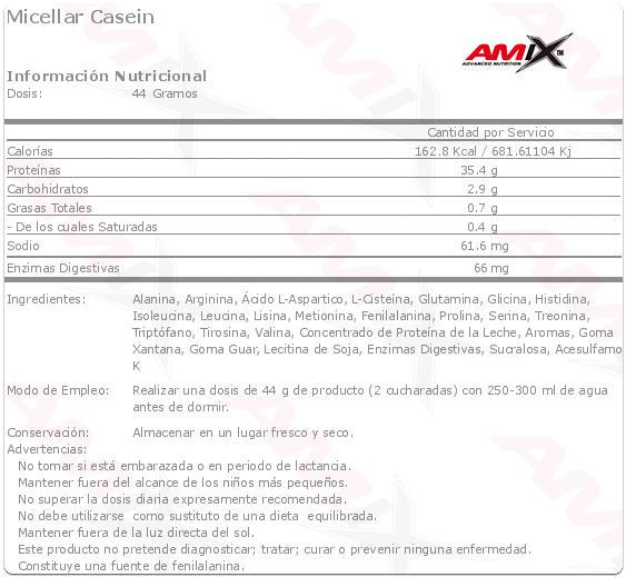 micellar casein amix