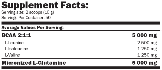 ingredientes amix bcaa glutamina