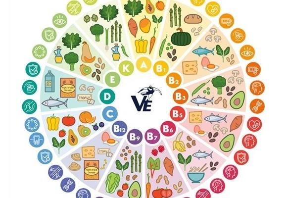 ¿Son necesarias las vitaminas en el deporte?